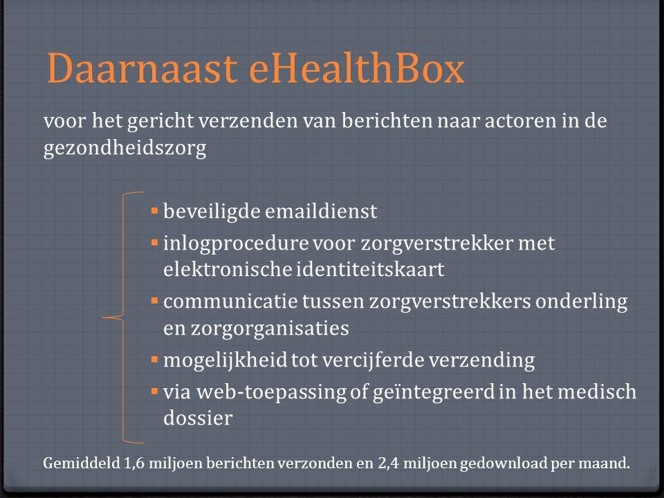 Daarnaast eHealthBox voor het gericht verzenden van berichten naar actoren in de gezondheidszorg  beveiligde emaildienst  inlogprocedure voor zorgve
