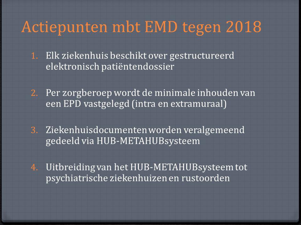 Actiepunten mbt EMD tegen 2018 1. Elk ziekenhuis beschikt over gestructureerd elektronisch patiëntendossier 2. Per zorgberoep wordt de minimale inhoud