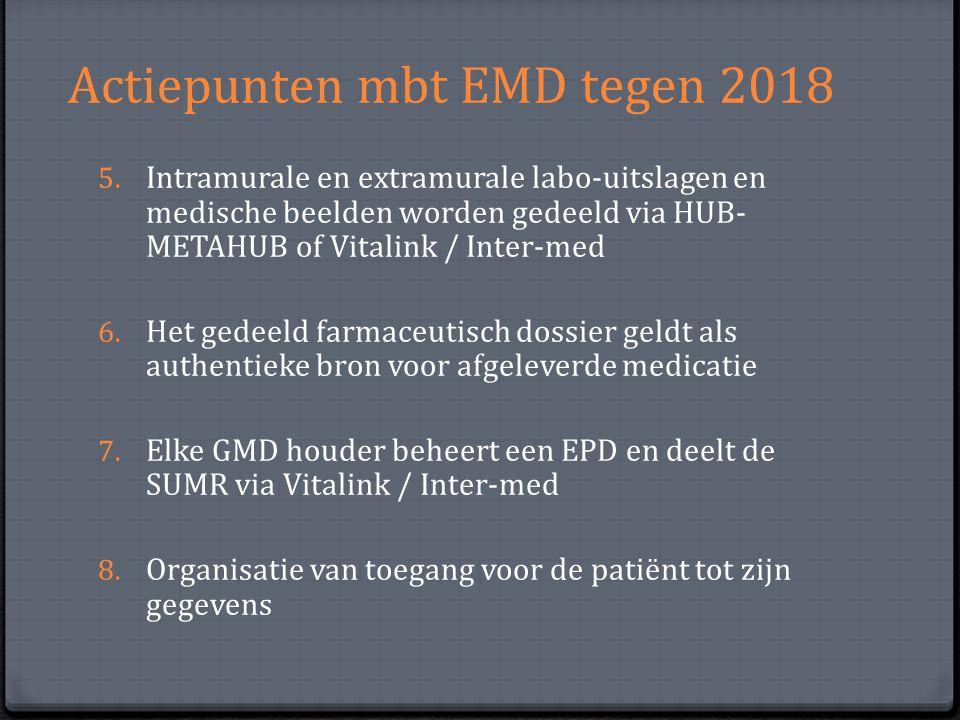 Actiepunten mbt EMD tegen 2018 5. Intramurale en extramurale labo-uitslagen en medische beelden worden gedeeld via HUB- METAHUB of Vitalink / Inter-me
