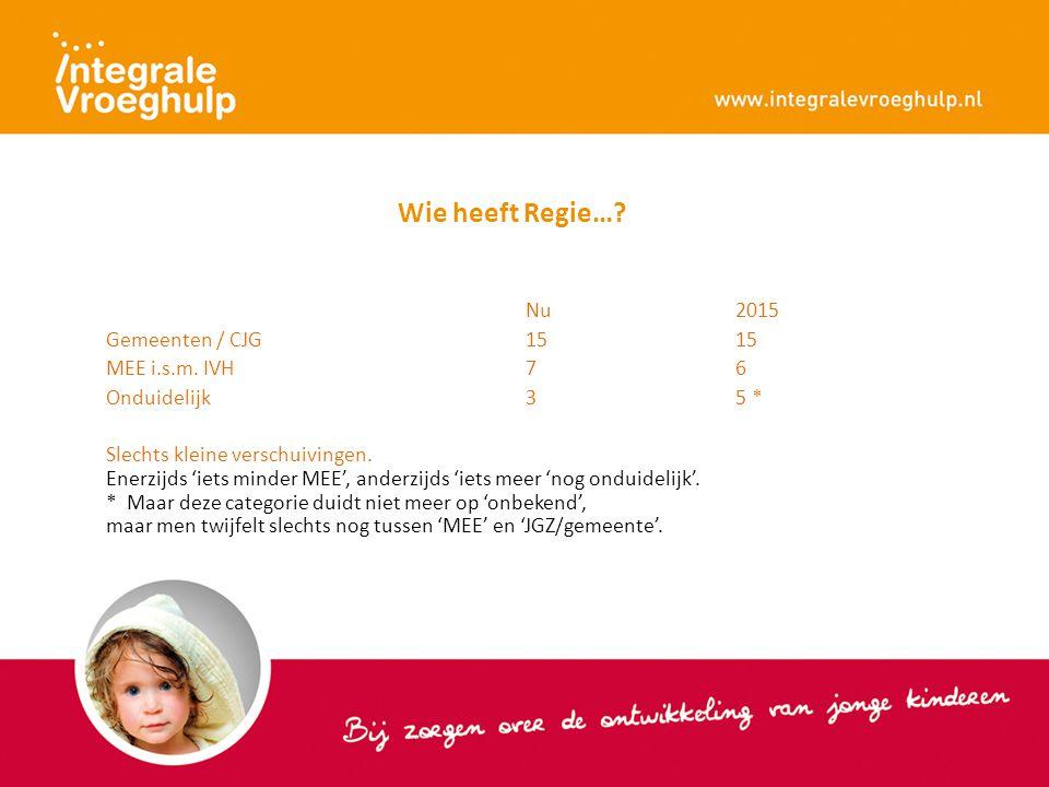Wie heeft Regie…. Nu2015 Gemeenten / CJG1515 MEE i.s.m.