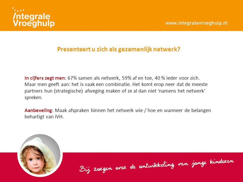 Presenteert u zich als gezamenlijk netwerk? In cijfers zegt men: 67% samen als netwerk, 59% af en toe, 40 % ieder voor zich. Maar men geeft aan: het i