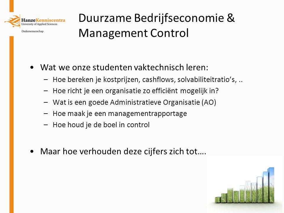 Duurzame Bedrijfseconomie & Management Control Wat we onze studenten vaktechnisch leren: –Hoe bereken je kostprijzen, cashflows, solvabiliteitratio's,