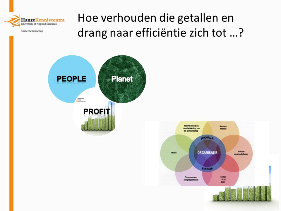 Hoe verhouden die getallen en drang naar efficiëntie zich tot …?