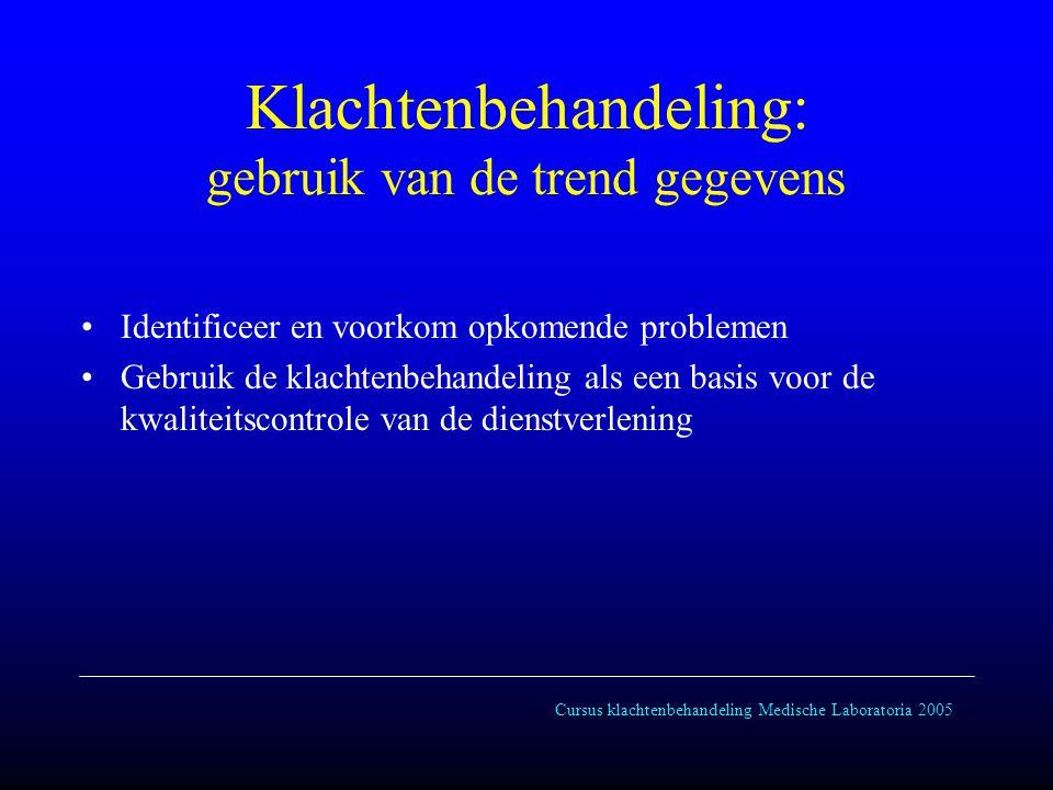 Cursus klachtenbehandeling Medische Laboratoria 2005 Klachtenbehandeling: gebruik van de trend gegevens Identificeer en voorkom opkomende problemen Gebruik de klachtenbehandeling als een basis voor de kwaliteitscontrole van de dienstverlening