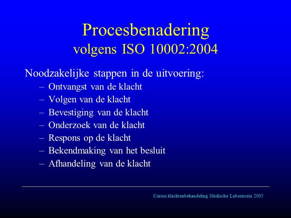 Cursus klachtenbehandeling Medische Laboratoria 2005 Procesbenadering volgens ISO 10002:2004 Noodzakelijke stappen in de uitvoering: –Ontvangst van de klacht –Volgen van de klacht –Bevestiging van de klacht –Onderzoek van de klacht –Respons op de klacht –Bekendmaking van het besluit –Afhandeling van de klacht