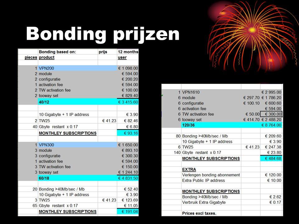 Bonding prijzen