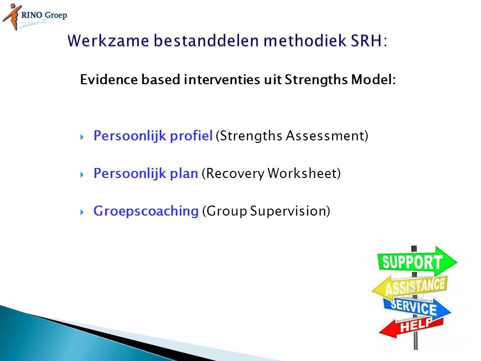 Evidence based interventies uit Strengths Model:  Persoonlijk profiel (Strengths Assessment)  Persoonlijk plan (Recovery Worksheet)  Groepscoaching (Group Supervision)