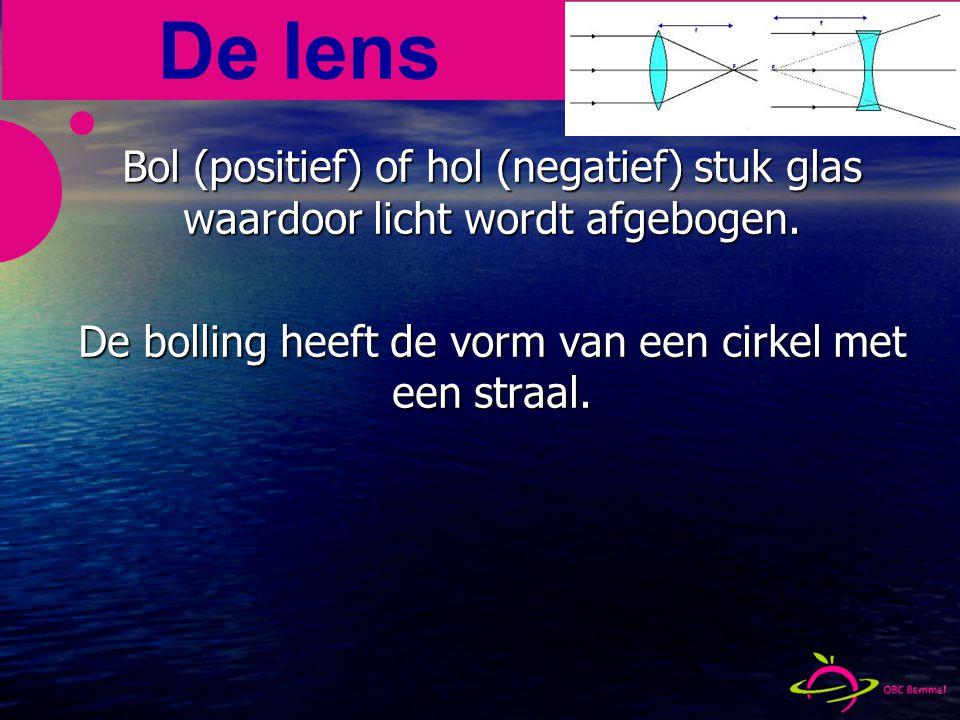 Bol (positief) of hol (negatief) stuk glas waardoor licht wordt afgebogen.