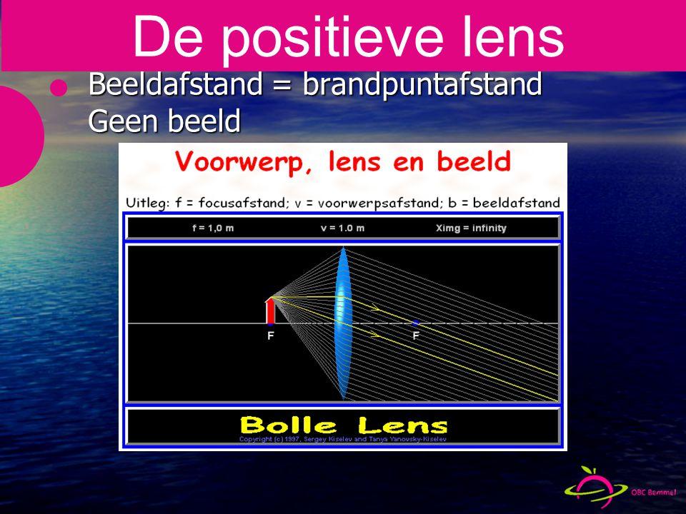 Beeldafstand = brandpuntafstand Geen beeld De positieve lens