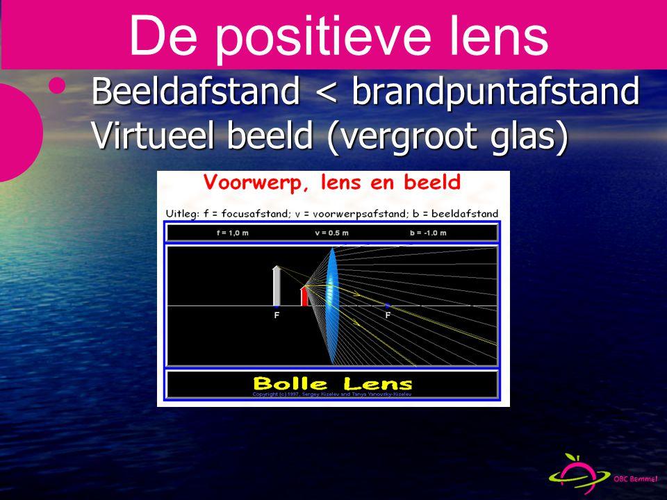 Beeldafstand < brandpuntafstand Virtueel beeld (vergroot glas) De positieve lens