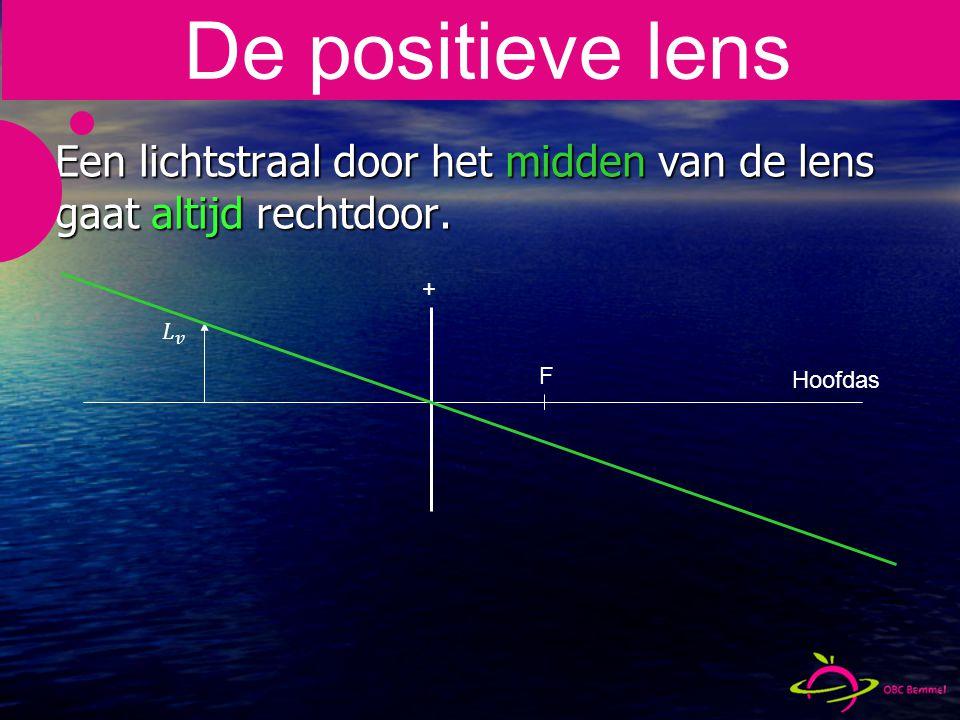 + Een lichtstraal door het midden van de lens gaat altijd rechtdoor. Hoofdas F De positieve lens