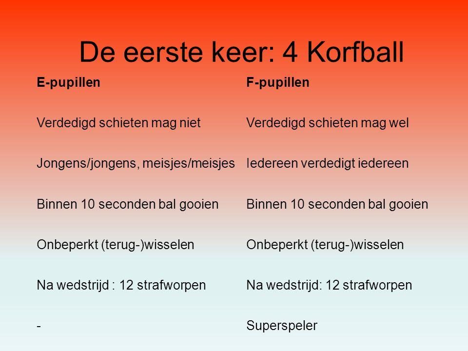 De eerste keer: 4 Korfball E-pupillenF-pupillen Verdedigd schieten mag nietVerdedigd schieten mag wel Jongens/jongens, meisjes/meisjesIedereen verdedi