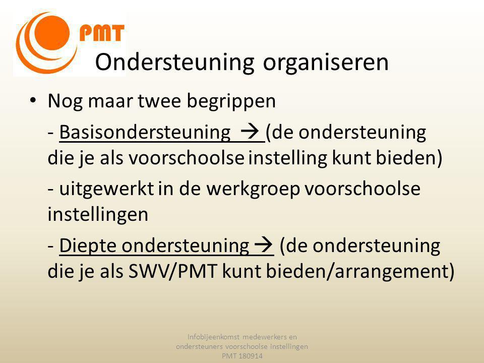 Ondersteuning organiseren Infobijeenkomst medewerkers en ondersteuners voorschoolse instellingen PMT 180914 Nog maar twee begrippen - Basisondersteuni