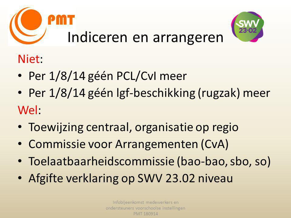 Indiceren en arrangeren Infobijeenkomst medewerkers en ondersteuners voorschoolse instellingen PMT 180914 Niet: Per 1/8/14 géén PCL/CvI meer Per 1/8/1