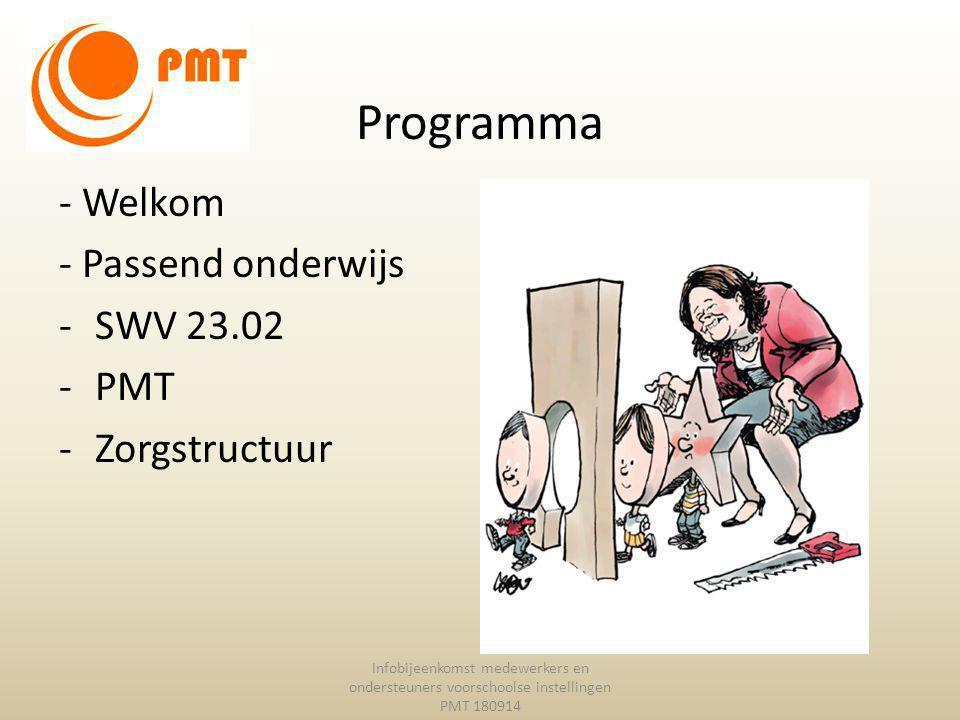Programma Infobijeenkomst medewerkers en ondersteuners voorschoolse instellingen PMT 180914 - Welkom - Passend onderwijs -SWV 23.02 -PMT -Zorgstructuu