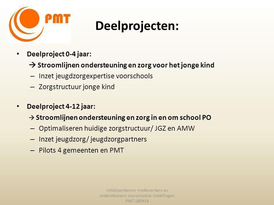 Deelprojecten: Deelproject 0-4 jaar:  Stroomlijnen ondersteuning en zorg voor het jonge kind – Inzet jeugdzorgexpertise voorschools – Zorgstructuur j