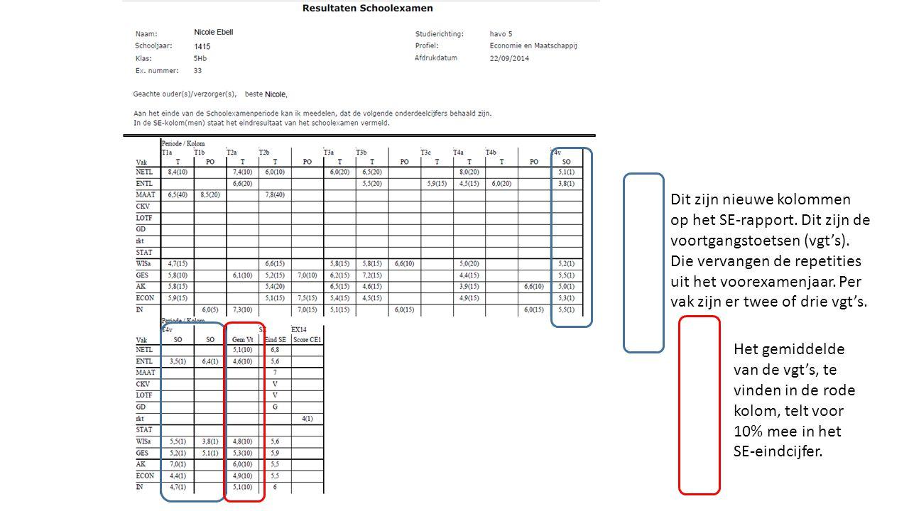 Dit zijn nieuwe kolommen op het SE-rapport. Dit zijn de voortgangstoetsen (vgt's). Die vervangen de repetities uit het voorexamenjaar. Per vak zijn er