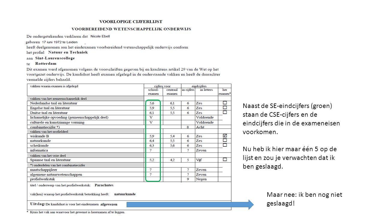 Naast de SE-eindcijfers (groen) staan de CSE-cijfers en de eindcijfers die in de exameneisen voorkomen. Nu heb ik hier maar één 5 op de lijst en zou j
