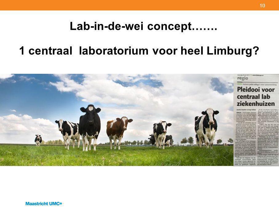10 Lab-in-de-wei concept……. 1 centraal laboratorium voor heel Limburg