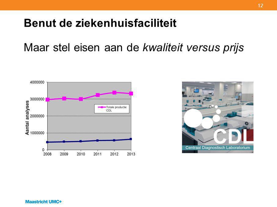 12 Benut de ziekenhuisfaciliteit Maar stel eisen aan de kwaliteit versus prijs