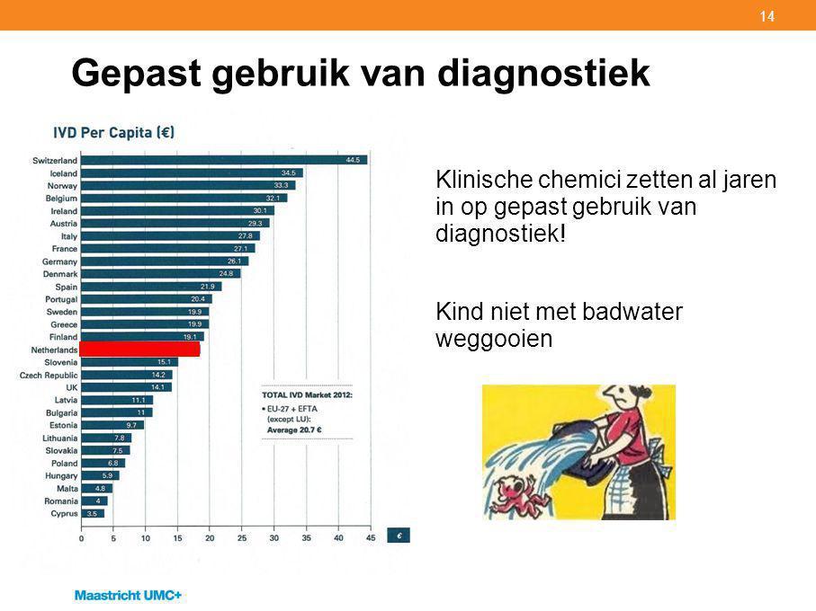14 Gepast gebruik van diagnostiek Klinische chemici zetten al jaren in op gepast gebruik van diagnostiek.