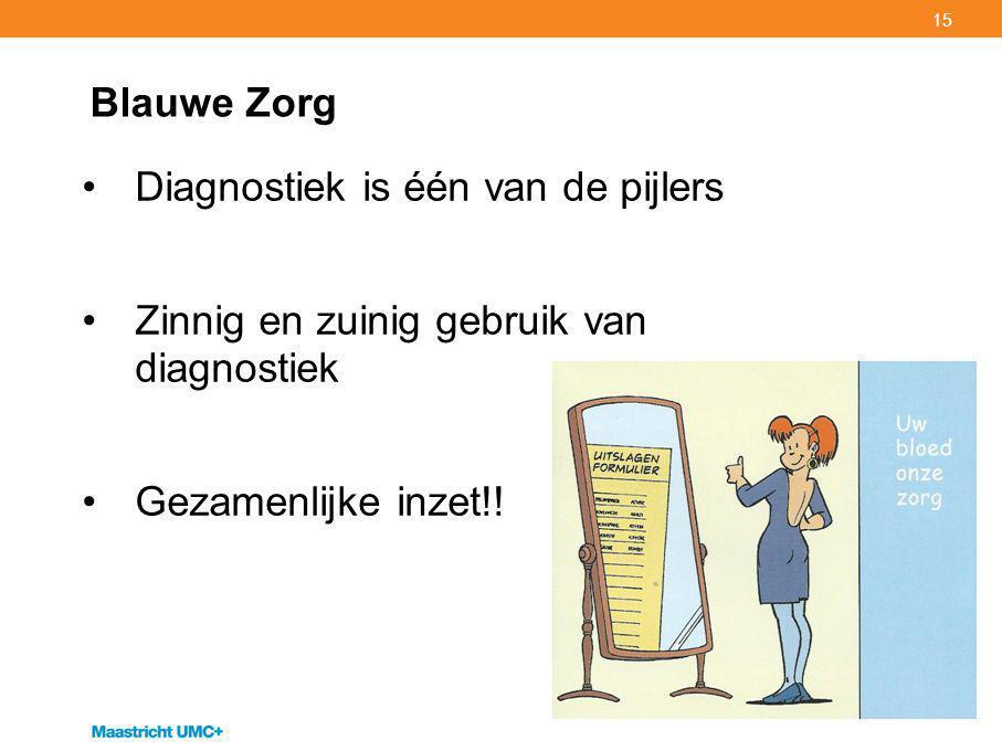 15 Blauwe Zorg Diagnostiek is één van de pijlers Zinnig en zuinig gebruik van diagnostiek Gezamenlijke inzet!!