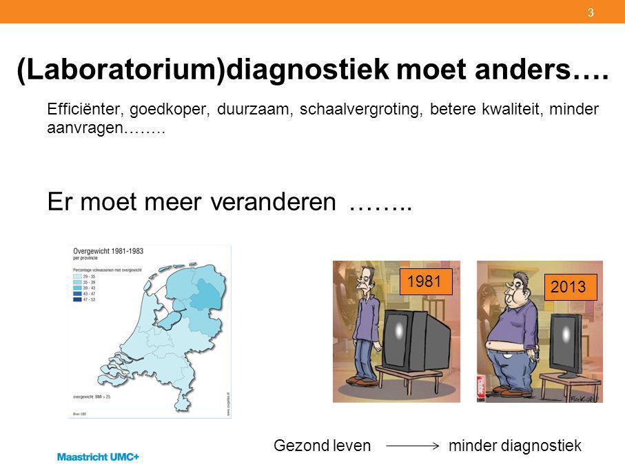 4 Maastricht UMC+ verandert ook…… 'Gezond leven' Focus op het continuüm van gezondheid en ziekte Meer nadruk op voorkomen van ziekte Samenwerking van 1 ste en 2 de lijn.