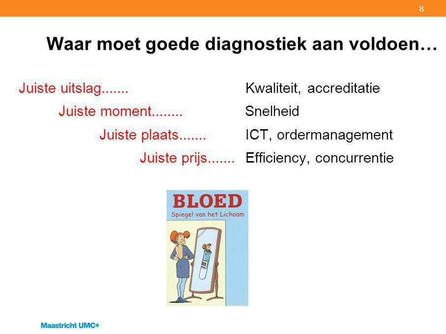 8 Waar moet goede diagnostiek aan voldoen… Juiste uitslag.......
