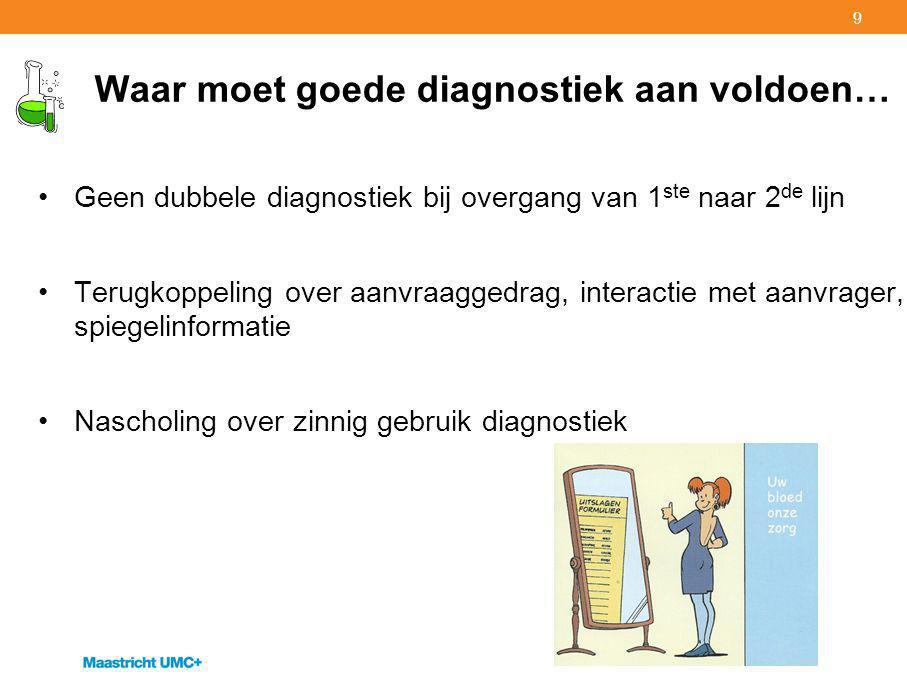 10 Lab-in-de-wei concept……. 1 centraal laboratorium voor heel Limburg?