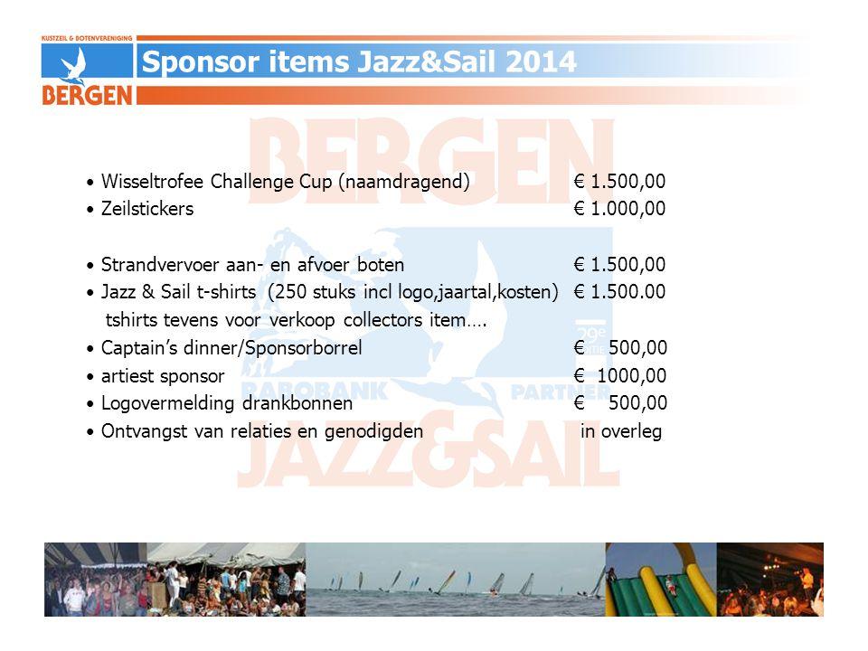 Wisseltrofee Challenge Cup (naamdragend)€ 1.500,00 Zeilstickers € 1.000,00 Strandvervoer aan- en afvoer boten€ 1.500,00 Jazz & Sail t-shirts (250 stuk