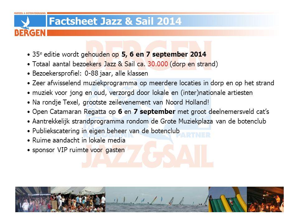35 e editie wordt gehouden op 5, 6 en 7 september 2014 Totaal aantal bezoekers Jazz & Sail ca. 30.000 (dorp en strand) Bezoekersprofiel: 0-88 jaar, al