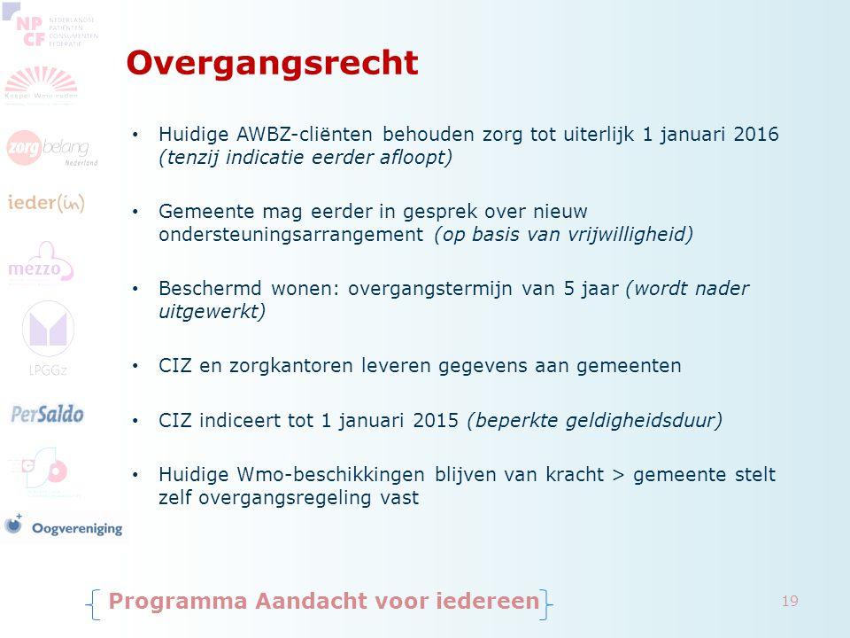 Overgangsrecht Huidige AWBZ-cliënten behouden zorg tot uiterlijk 1 januari 2016 (tenzij indicatie eerder afloopt) Gemeente mag eerder in gesprek over