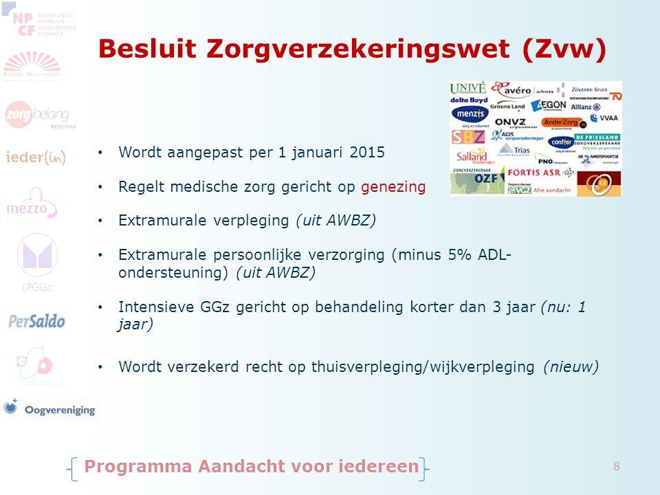 Besluit Zorgverzekeringswet (Zvw) Wordt aangepast per 1 januari 2015 Regelt medische zorg gericht op genezing Extramurale verpleging (uit AWBZ) Extram