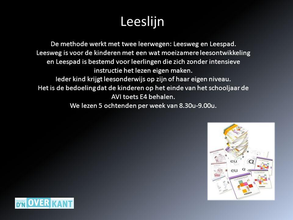 De methode werkt met twee leerwegen: Leesweg en Leespad. Leesweg is voor de kinderen met een wat moeizamere leesontwikkeling en Leespad is bestemd voo
