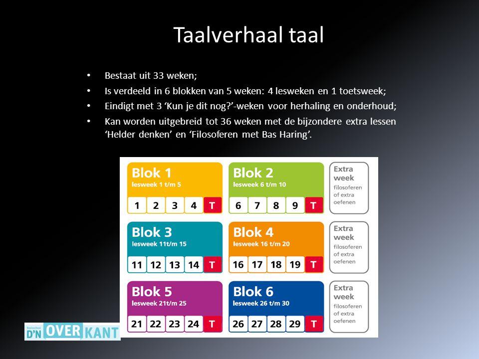 Taalverhaal taal Bestaat uit 33 weken; Is verdeeld in 6 blokken van 5 weken: 4 lesweken en 1 toetsweek; Eindigt met 3 'Kun je dit nog?'-weken voor her