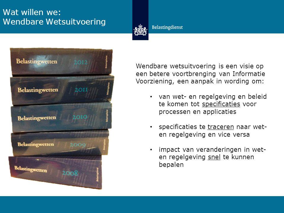 Wat willen we: Wendbare Wetsuitvoering Wendbare wetsuitvoering is een visie op een betere voortbrenging van Informatie Voorziening, een aanpak in word