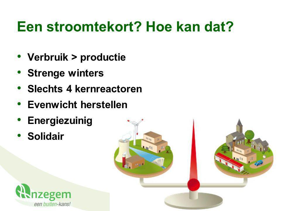 2 Een stroomtekort? Hoe kan dat? Verbruik > productie Strenge winters Slechts 4 kernreactoren Evenwicht herstellen Energiezuinig Solidair