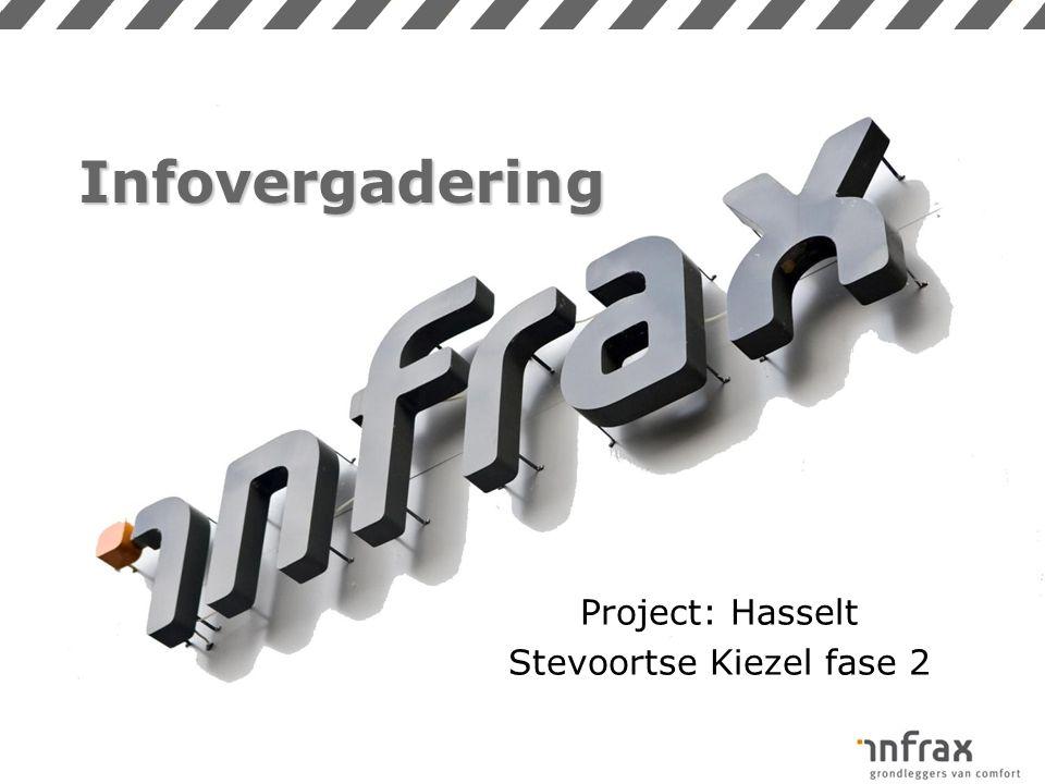 Infovergadering Project: Hasselt Stevoortse Kiezel fase 2