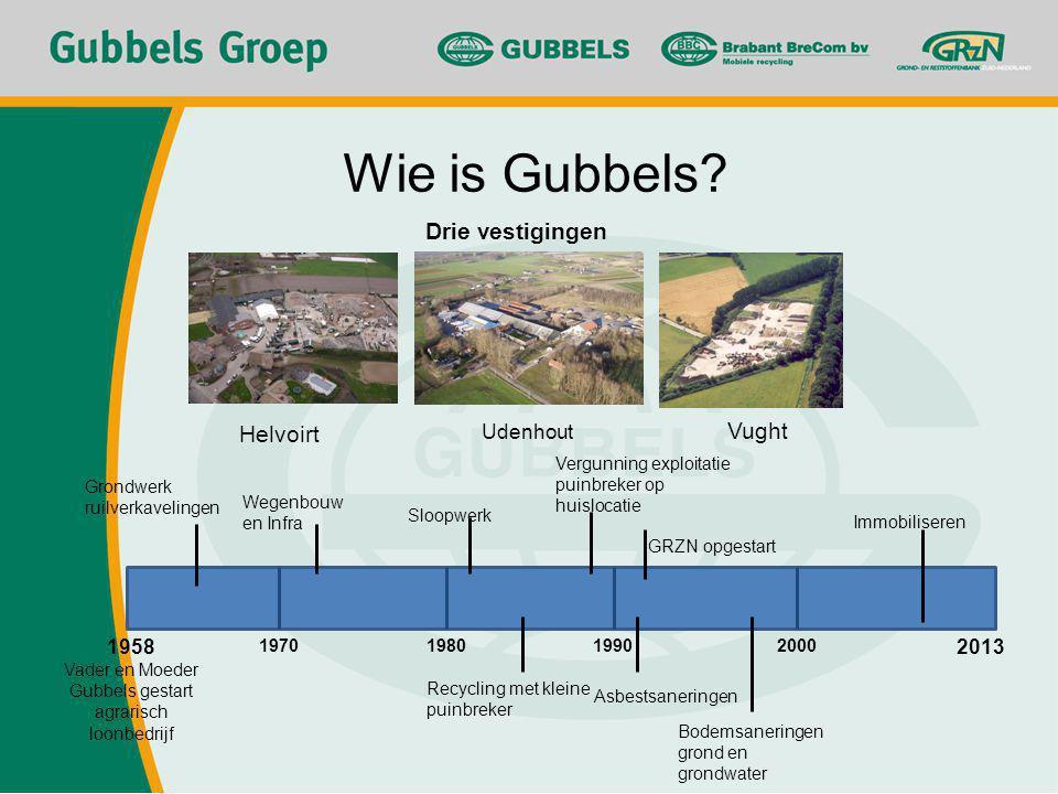 Vught Wie is Gubbels.
