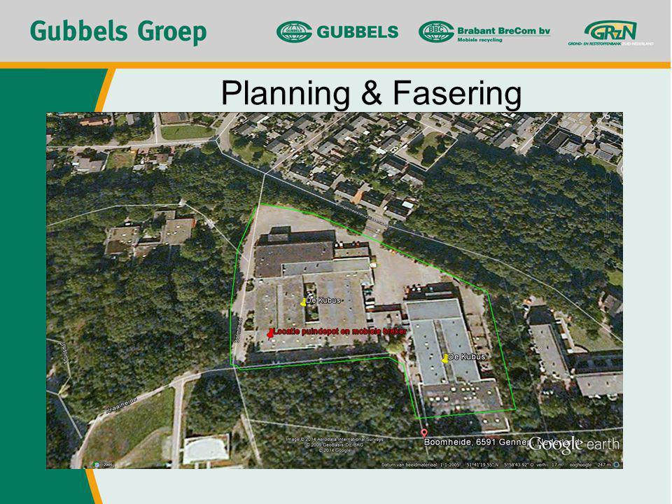Planning & Fasering Slooprichting & inrichting slooplocatie