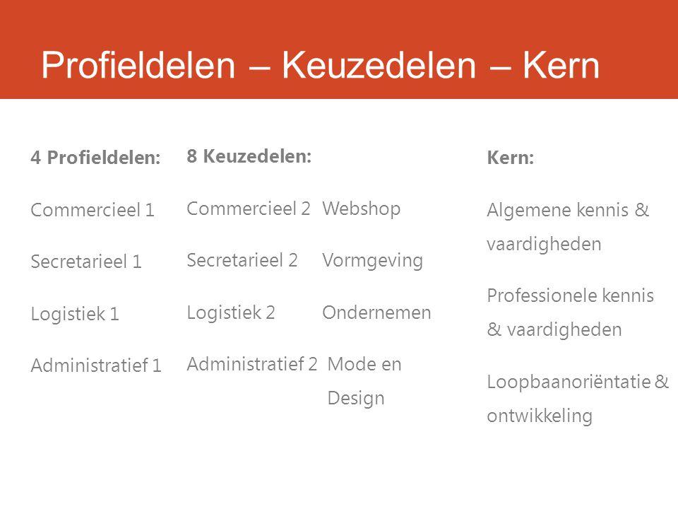 Profieldelen – Keuzedelen – Kern 4 Profieldelen: Commercieel 1 Secretarieel 1 Logistiek 1 Administratief 1 8 Keuzedelen: Commercieel 2Webshop Secretar