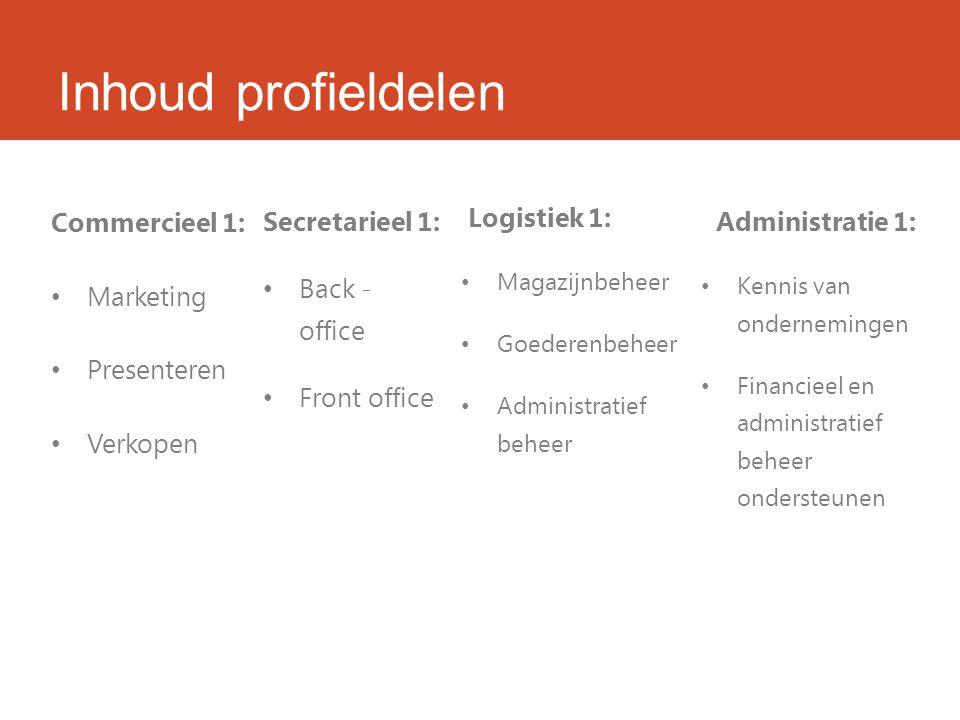 Inhoud profieldelen Commercieel 1: Marketing Presenteren Verkopen Secretarieel 1: Back - office Front office Logistiek 1: Magazijnbeheer Goederenbehee