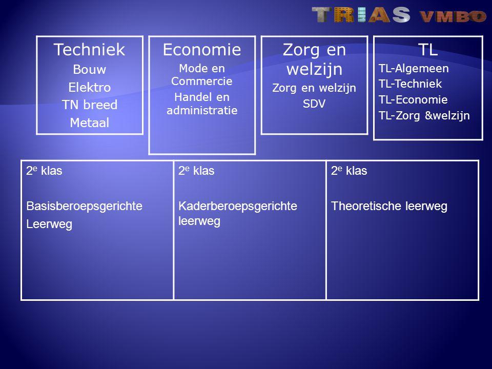 Techniek Bouw Elektro TN breed Metaal Economie Mode en Commercie Handel en administratie Zorg en welzijn SDV TL TL-Algemeen TL-Techniek TL-Economie TL