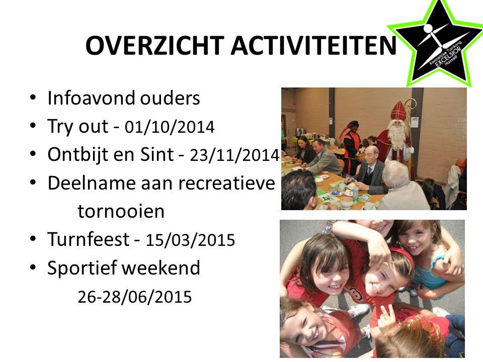 OVERZICHT ACTIVITEITEN Infoavond ouders Try out - 01/10/2014 Ontbijt en Sint - 23/11/2014 Deelname aan recreatieve tornooien Turnfeest - 15/03/2015 Sportief weekend 26-28/06/2015