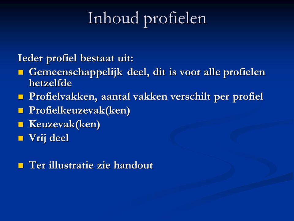Inhoud profielen Ieder profiel bestaat uit: Gemeenschappelijk deel, dit is voor alle profielen hetzelfde Gemeenschappelijk deel, dit is voor alle prof