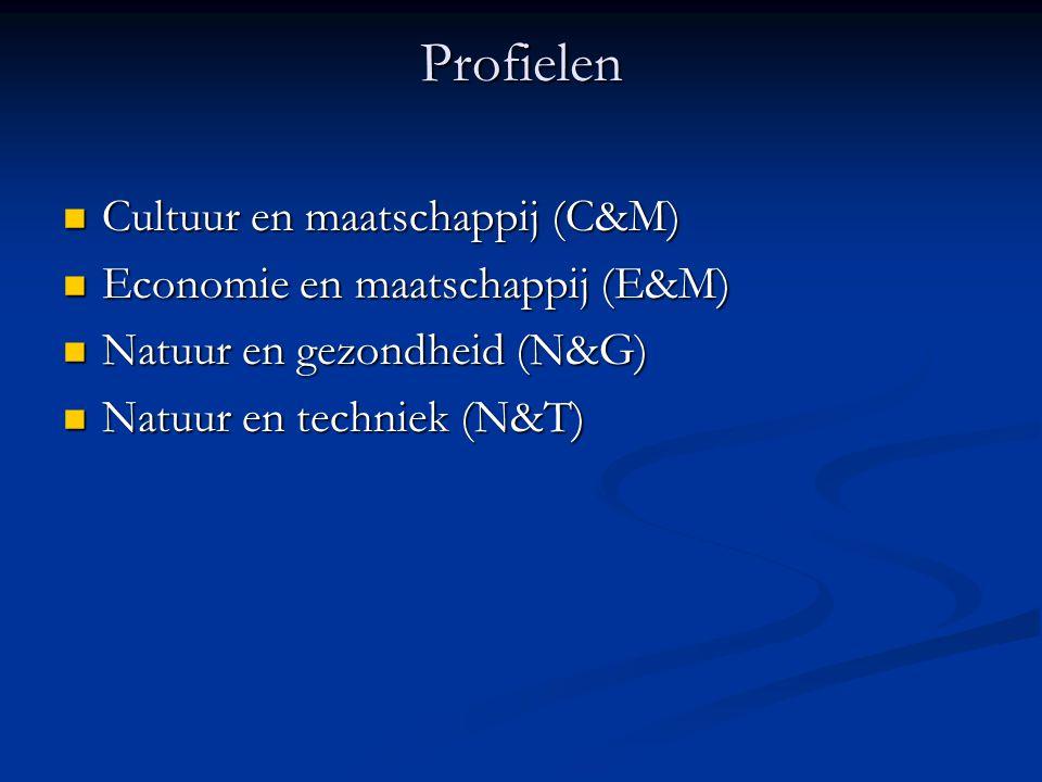 Profielen Cultuur en maatschappij (C&M) Cultuur en maatschappij (C&M) Economie en maatschappij (E&M) Economie en maatschappij (E&M) Natuur en gezondheid (N&G) Natuur en gezondheid (N&G) Natuur en techniek (N&T) Natuur en techniek (N&T)