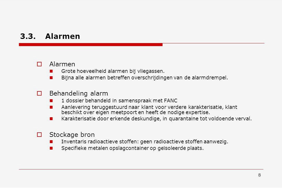 8 3.3. Alarmen  Alarmen Grote hoeveelheid alarmen bij vliegassen.