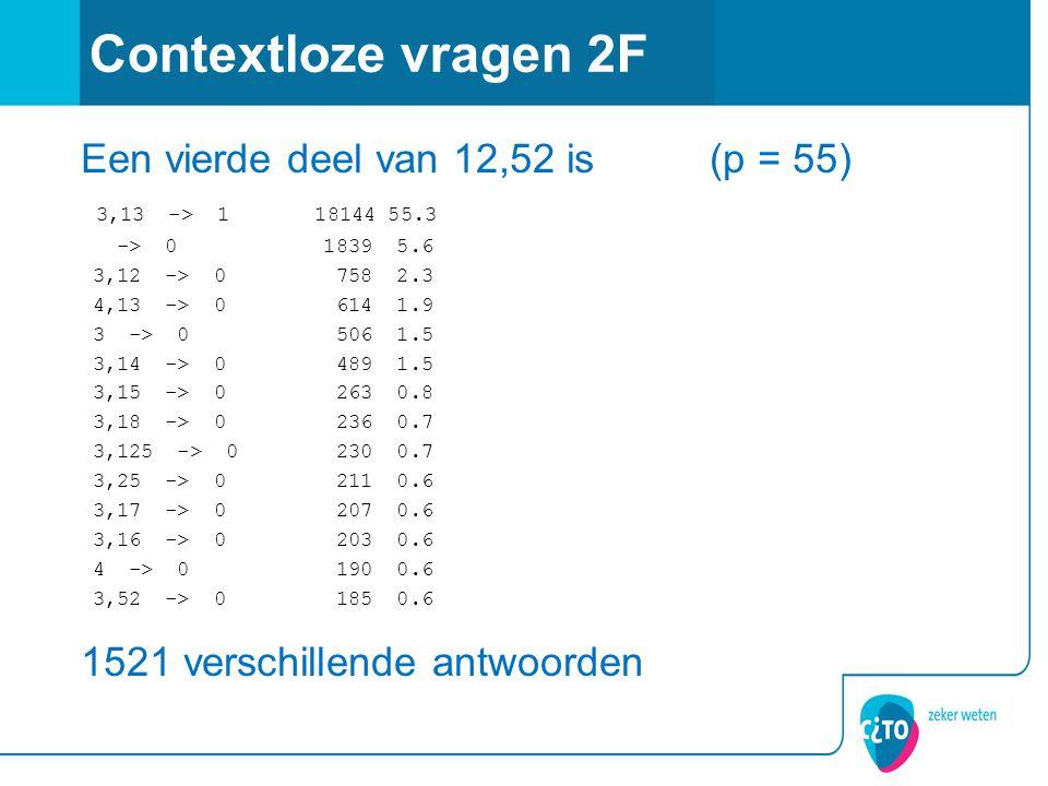 Een vierde deel van 12,52 is(p = 55) 3,13 -> 1 18144 55.3 -> 0 1839 5.6 3,12 -> 0 758 2.3 4,13 -> 0 614 1.9 3 -> 0 506 1.5 3,14 -> 0 489 1.5 3,15 -> 0 263 0.8 3,18 -> 0 236 0.7 3,125 -> 0 230 0.7 3,25 -> 0 211 0.6 3,17 -> 0 207 0.6 3,16 -> 0 203 0.6 4 -> 0 190 0.6 3,52 -> 0 185 0.6 1521 verschillende antwoorden Contextloze vragen 2F