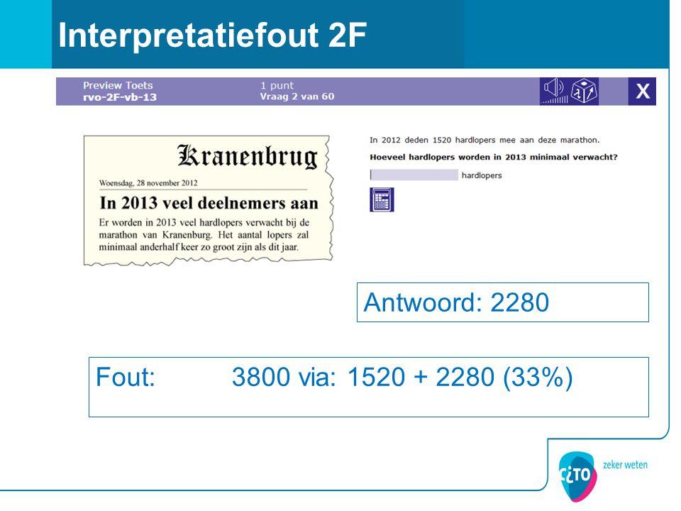 Interpretatiefout 2F Fout: 3800 via: 1520 + 2280 (33%) Antwoord: 2280
