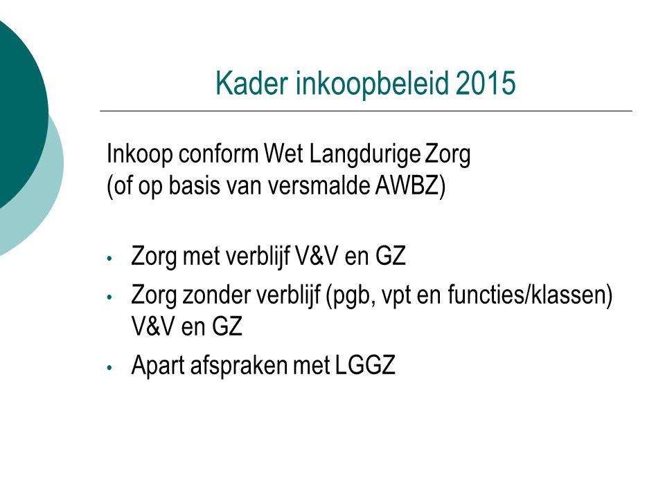 Kader inkoopbeleid 2015 Inkoop conform Wet Langdurige Zorg (of op basis van versmalde AWBZ) Zorg met verblijf V&V en GZ Zorg zonder verblijf (pgb, vpt
